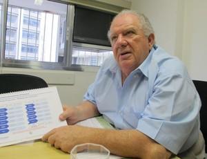 Mustafá Contursi, ex-presidente do Palmeiras (Foto: Diego Ribeiro / Globoesporte.com)