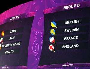 52a3192520 Grupos da Euro 2012 são sorteados. Espanha tem vida fácil