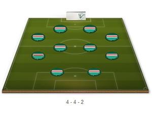esquema tático Juventus-RS (Foto: divulgação)
