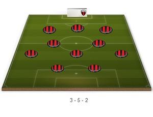 esquema tático Milan-RS (Foto: divulgação)