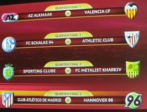 sorteio liga europa (Foto: Agência EFE)