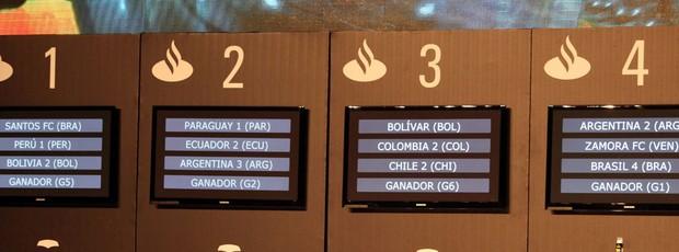 sorteio libertadores 2012 painel (Foto: EFE)