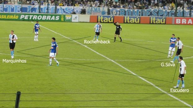 Análise tática do Grêmio (Foto: Eduardo Cecconi/Globoesporte.com)