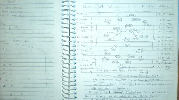 tim vickery caderno 2 (Foto: Leonardo Filipo/SporTV.com)