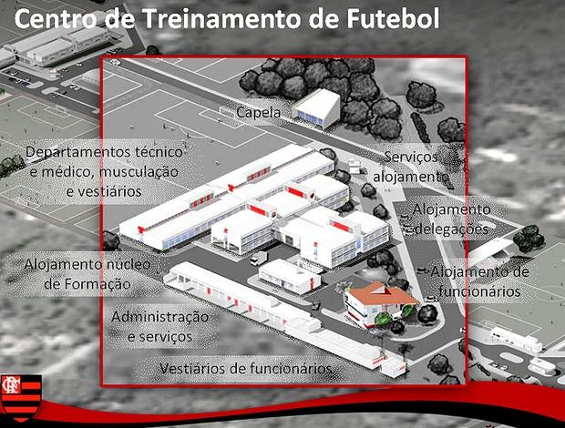 projeto do novo CT do Flamengo