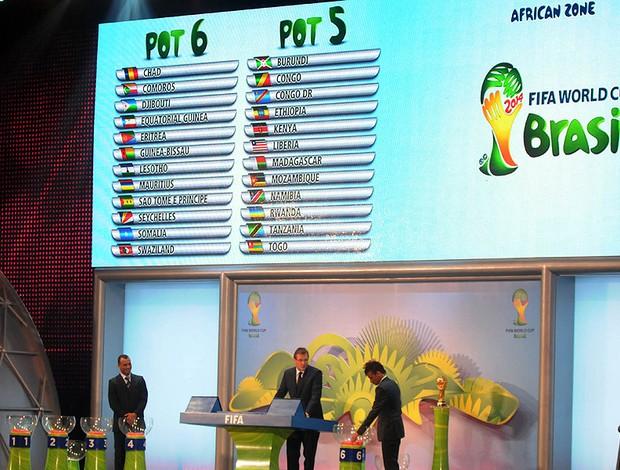 neymar cafu jerome valcke sorteio copa do mundo 2014 (Foto: André Durão / Globoesporte.com)