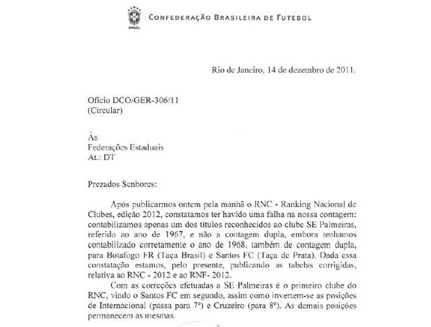 cbf texto errata (Foto: Reprodução/Site Oficial CBF)