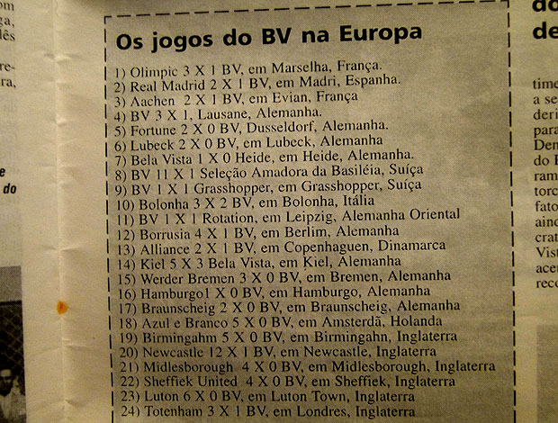 jogos do time do Bela Vista na Europa