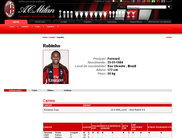 Robinho ficha no site do Milan
