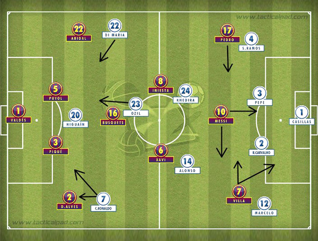 campinho Real Madrid x Barcelona