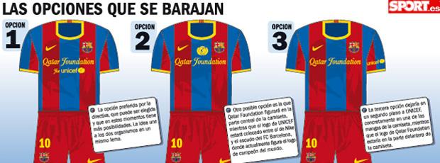Camisas Barcelona Patrocínio Qatar Foundation