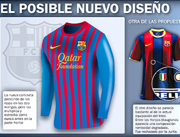 desenho nova camisa Barcelona reprodução
