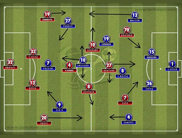 Campinho Milan Internazionale (Foto: Divulgação)