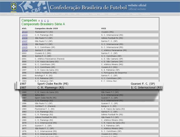 Tabela Confederação Brasileira de futebol (Foto: Reprodução)