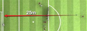 Os ângulos do histórico gol: veja  os detalhes da cobrança de falta (Editoria de Arte/Globoesporte.com)
