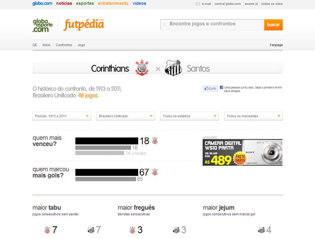 Futpédia Confronto (Foto: Reprodução)