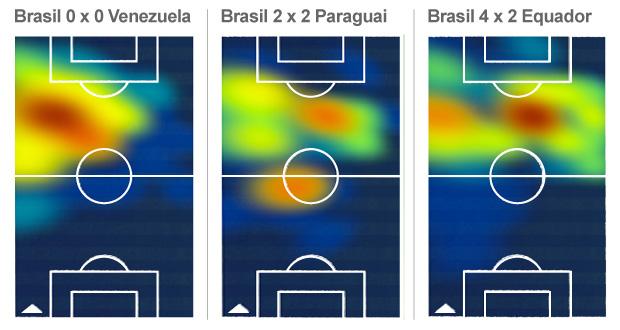 mapas calor Neymar (Foto: ArteEsporte)
