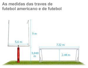 correção As medidas das traves de futebol e futebol americano (Foto: Arte esporte)
