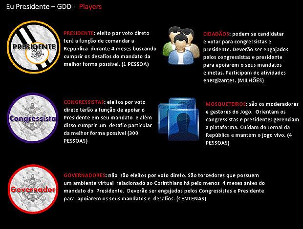 slide game Corinthians  (Foto: Divulgação)