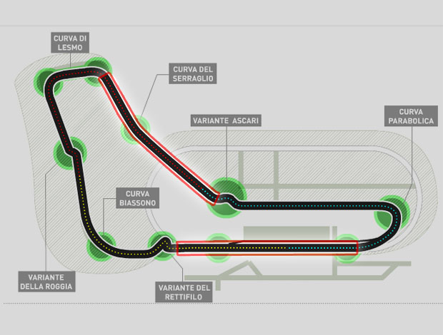 circuito GP da Itália  (Foto: Reprodução)