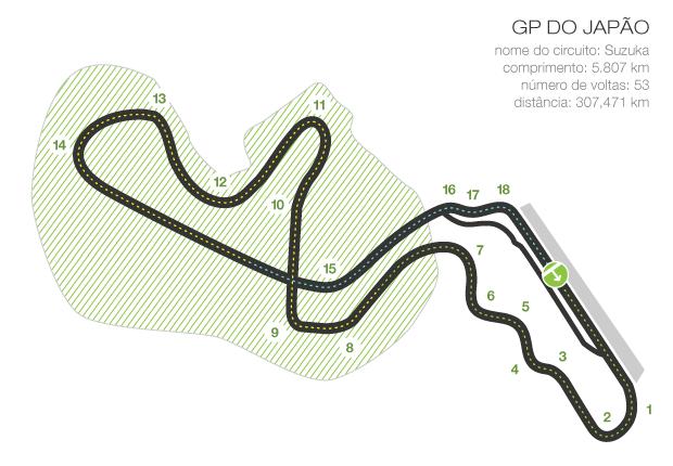 F-1: Circuito GP Japão (Foto: Editoria de Arte / GLOBOESPORTE.COM)