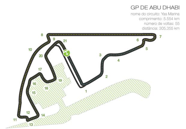 F-1: Circuito GP Abu Dhabi (Foto: Editoria de Arte / GLOBOESPORTE.COM)