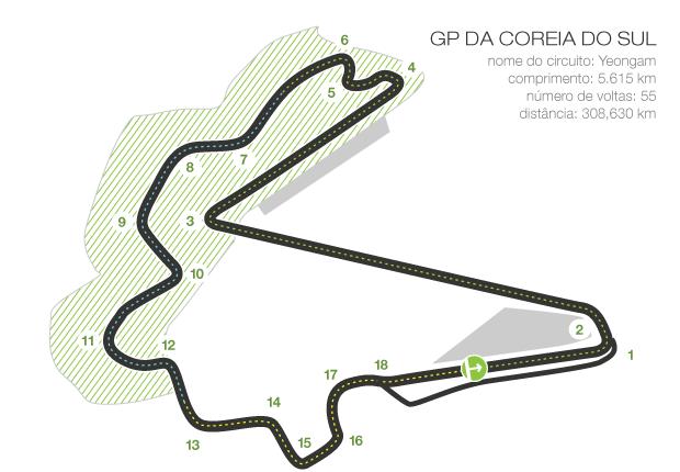 F-1: Circuito GP Coreia do Sul (Foto: Editoria de Arte / GLOBOESPORTE.COM)