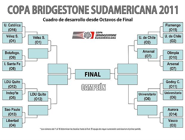 Tabela Sulamericana 2011 (Foto: Reprodução)