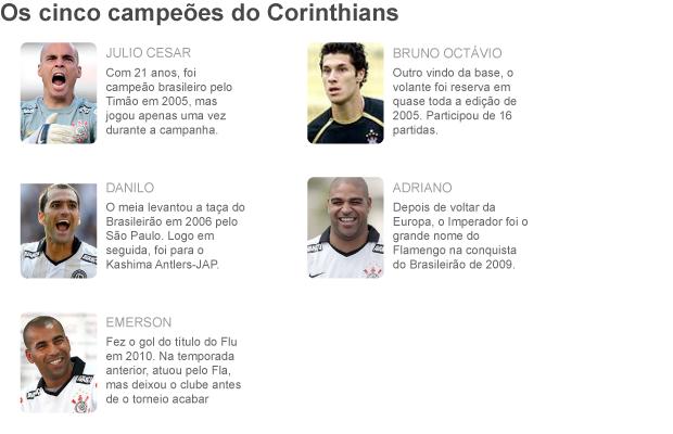 info campeões Corinthians (Foto: ArteEsporte)