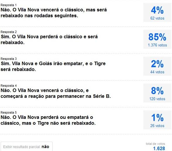 enquete goias x vila (Foto: GLOBOESPORTE.COM)