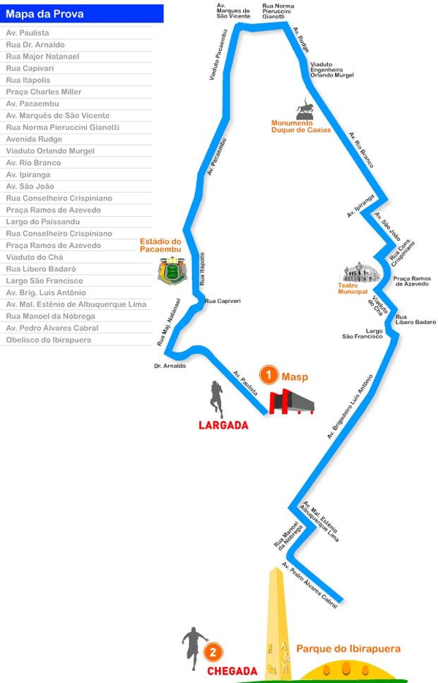 Mapa do novo percurso da São Silvestre (Foto: Reprodução/Site Oficial da São Silvestre)