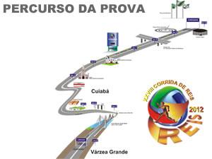 Percurso da Corrida de Reis em Cuiabá (Foto: Arquivo)