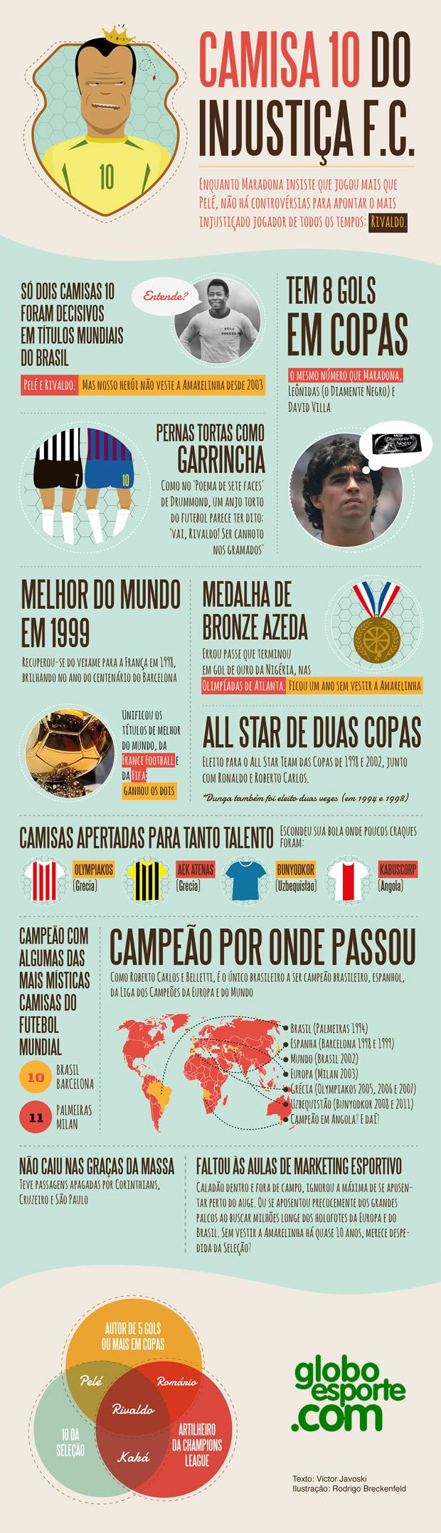 Infográfico Rivaldo (Foto: Ilustração: Rodrigo Breckenfeld)