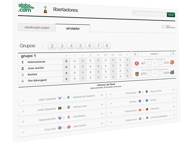 Tabela Libertadores (Foto: Globoesporte.com)