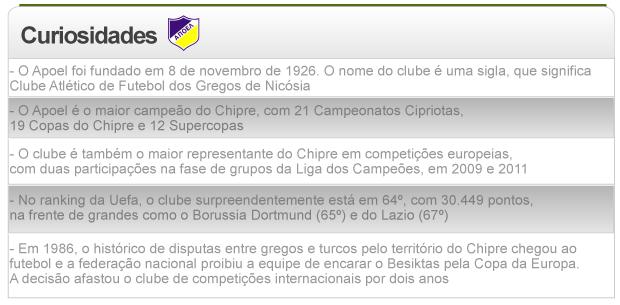 Curiosidades Apoel (Foto: Editoria de Arte / Globoesporte.com)