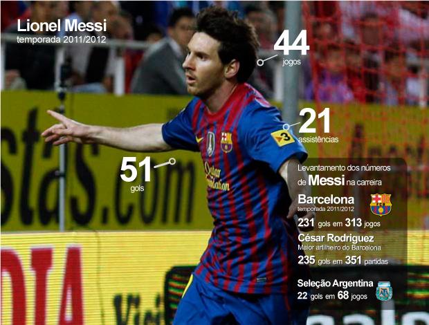 messi info barcelona 17/03 (Foto: Editoria de Arte/Globoesporte.com)