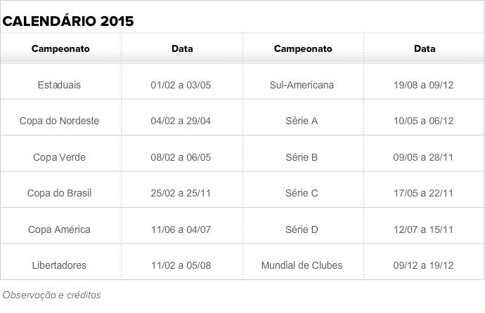 Confira a Tabela de Jogos de Futebol do Calendário 2015