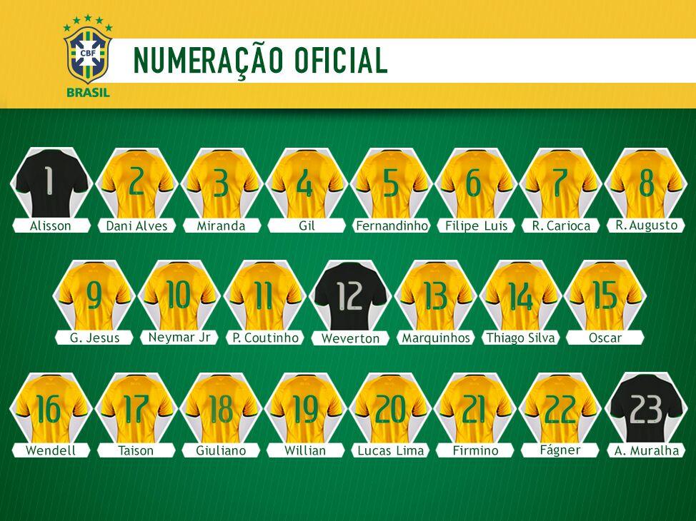 CBF divulga a numeração das camisas para jogos contra Bolívia e Venezuela 2e82870716720