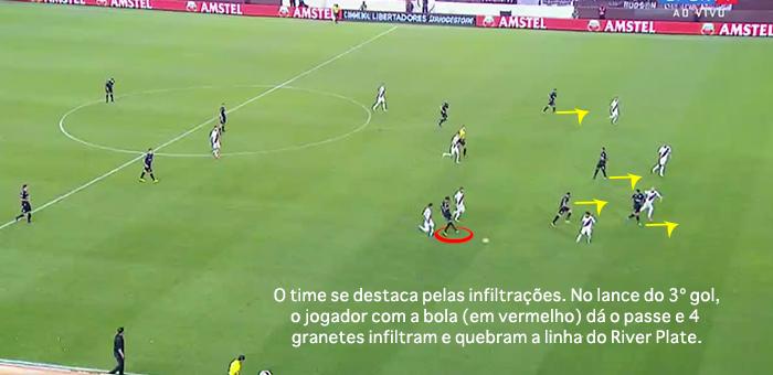 BLOG: Infiltrações, atitude e organização: como o Lanús chegou à final da Libertadores