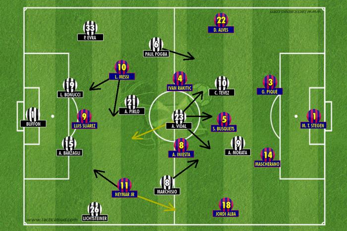 BLOG: Talento e jogo coletivo do Barcelona superam organização da Juventus na final da Champions