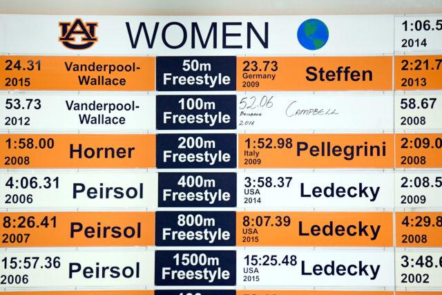 BLOG: Recordista troca placa de recorde mundial na piscina de Auburn