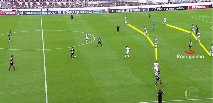 BLOG: As razões da queda de desempenho do Corinthians no 2º turno