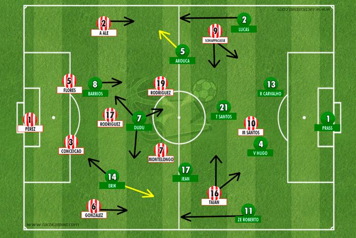 BLOG: Palmeiras faz gols, mas segue sem controlar o jogo - falta de organização coletiva explica