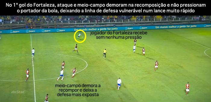 BLOG: VÍDEO: Apesar das boas intenções, falta intensidade ao Flamengo de Muricy