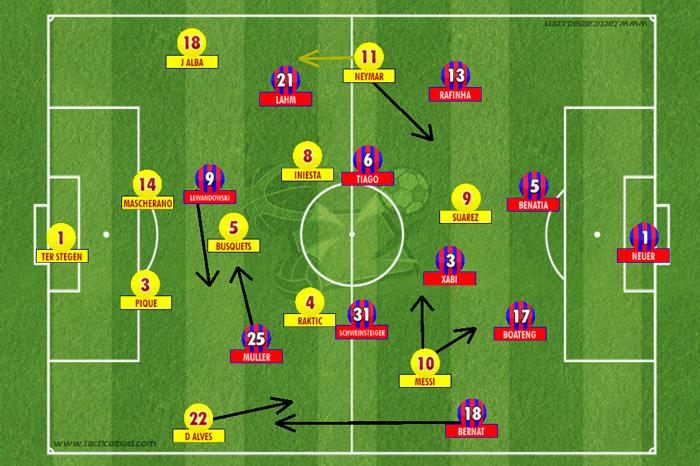 BLOG: Trio MSN desmancha filosofia tática de Guardiola e recoloca Barcelona na final