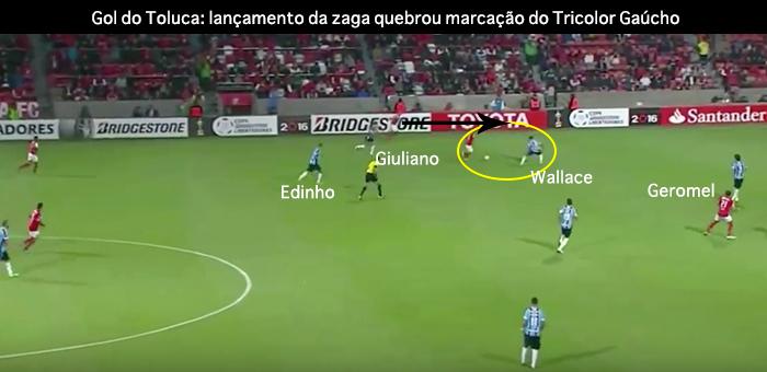 BLOG: Contra o Toluca, Grêmio pecou na intensidade e execução de seu modelo