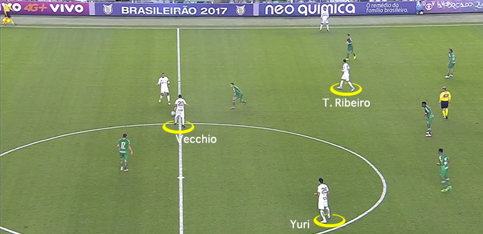 BLOG: Vertical e veloz: as mudanças de Levir no Santos