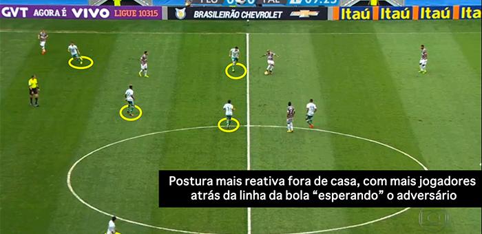 BLOG: VÍDEO: Palmeiras de Cuca lidera com agressividade, pressão e rápidas transições