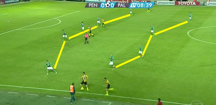 BLOG: 3 zagueiros, 4-1-4-1: entender a virada épica do Palmeiras é falar de futebol