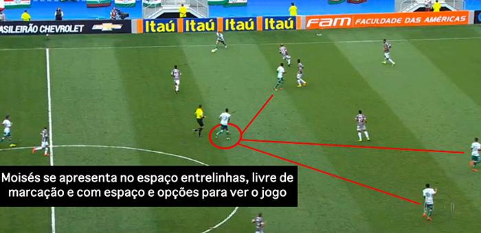 BLOG: Intensidade e mutação: a história tática do campeão Palmeiras